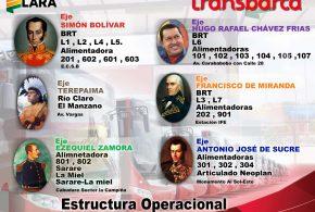 Transbarca empresa pionera de transporte en Lara ejemplo de organización