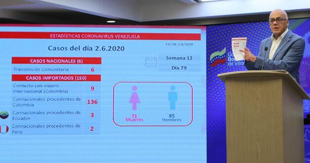 Contagiados por COVID-19 en Venezuela ascienden a 1.819